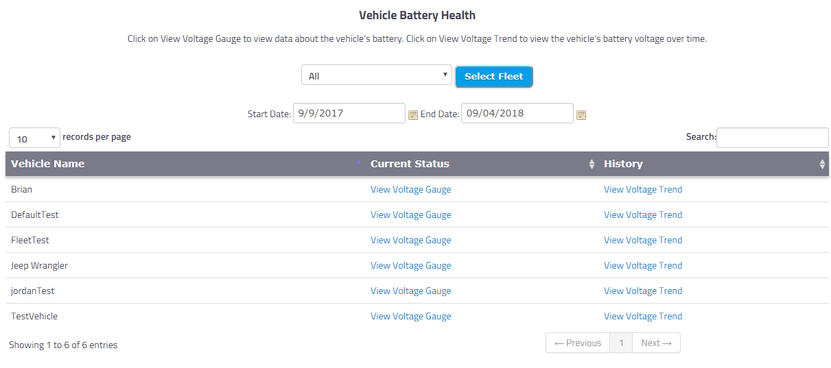 vehicle battery health