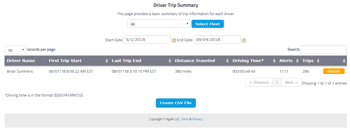 driver trip summary details_vyncs  gps tracker